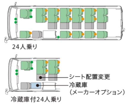 車内座席配置(マイクロバス)